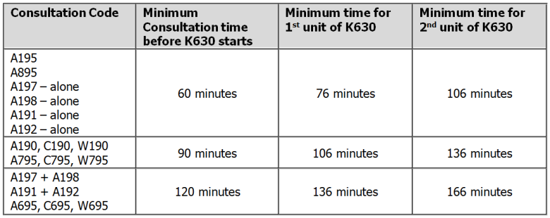 K630 Table